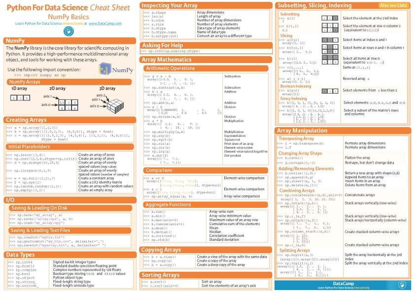 Python Cheat Sheets Conbination_Page_1