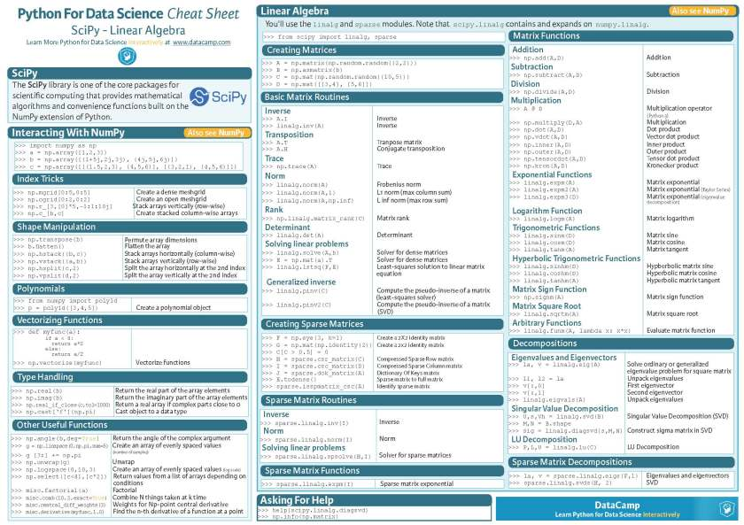 Python Cheat Sheets Conbination_Page_4