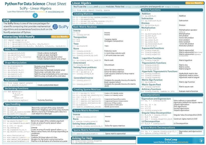 Python Cheat Sheets Conbination_Page_4