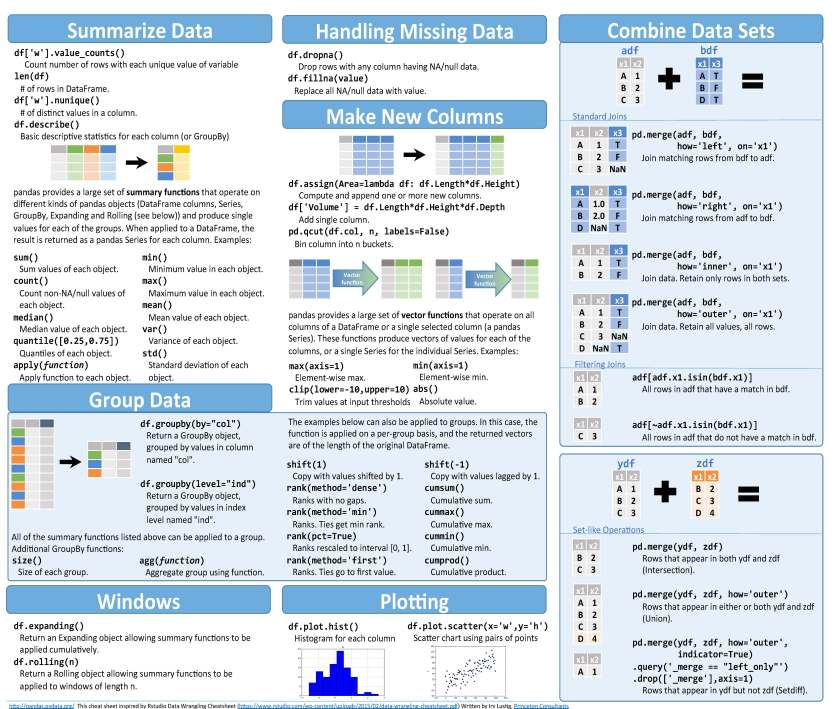 Python Cheat Sheets Conbination_Page_6