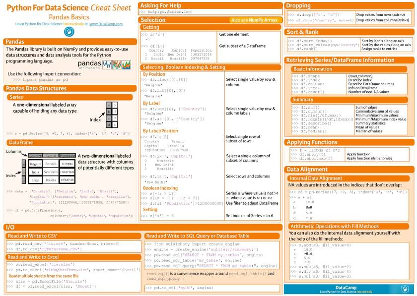 Python Cheat Sheets Conbination_Page_7
